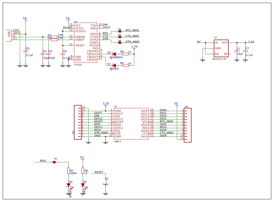Schematic Modules - EasA on