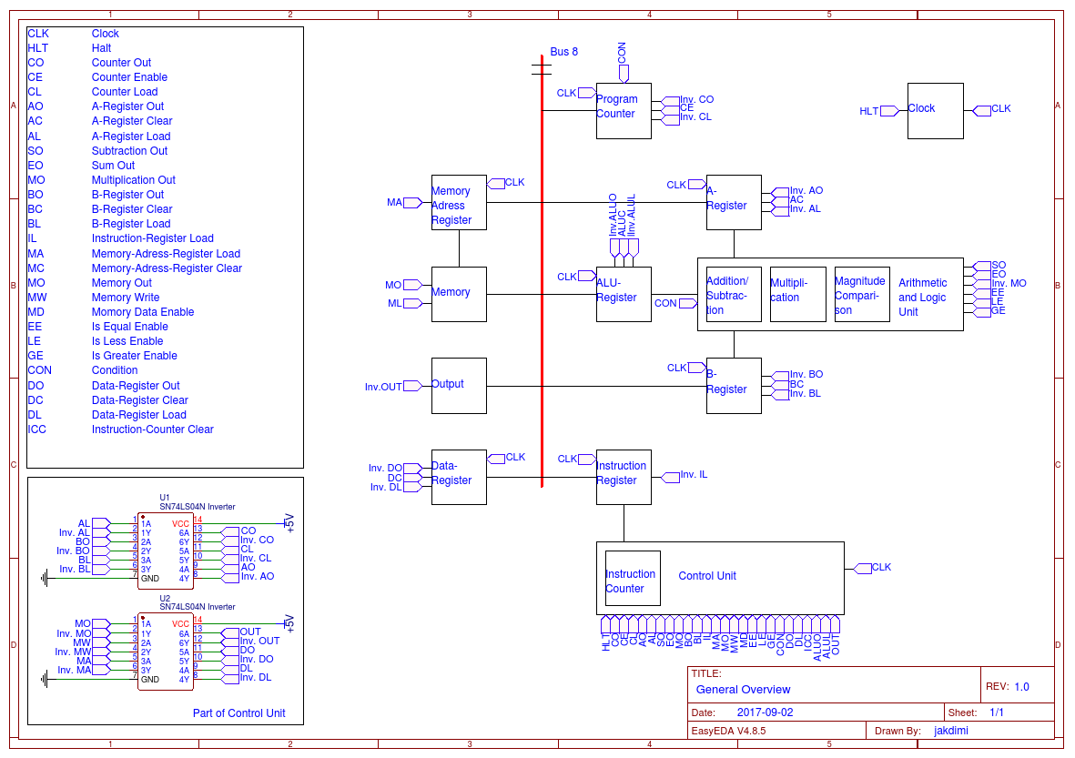 Ben Eater 8 Bit Computer With Modifications Easyeda Cpu Circuit Diagram Open In Editor