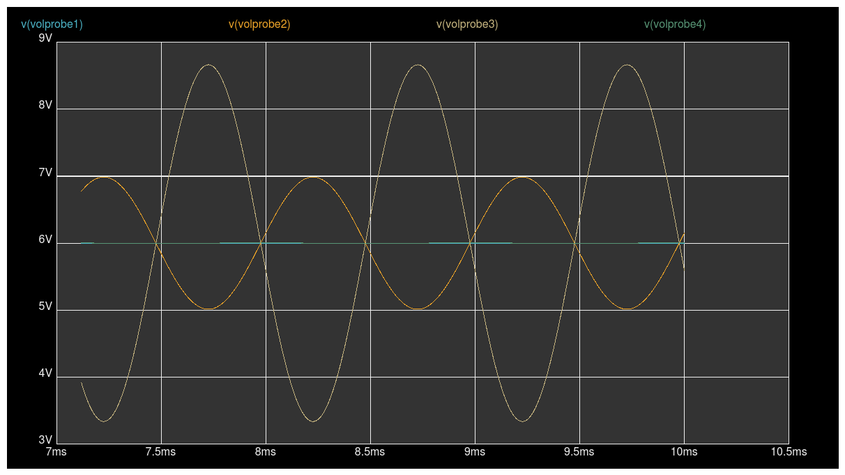 Inverting Opamp Amplifier W Single Supply And Virtual Ground Easyeda Opampinvertingamplifiercircuitpng Waveform