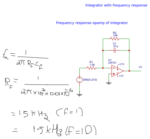 the frequency response of opamp Frequency response of 741 op amp no amplifier has infinite frequency response: there is a limit to the frequency any amp will handle we have some control over frequency.